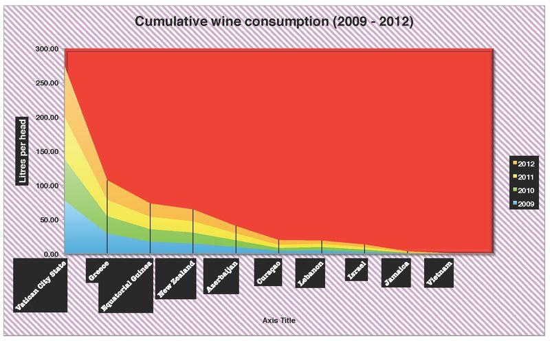 Cumulative 2009 - 2012